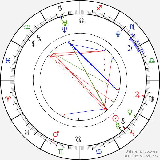 Тиффани Эванс Tiffany Evans день рождения гороскоп, Tiffany Evans Натальная карта онлайн