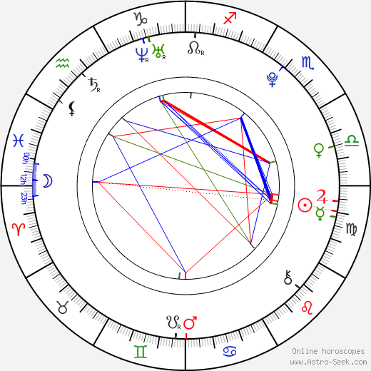 Alexia Fast birth chart, Alexia Fast astro natal horoscope, astrology