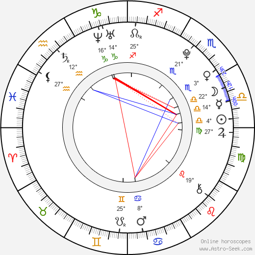 Daeg Faerch birth chart, biography, wikipedia 2016, 2017