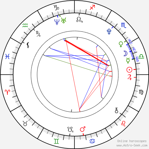 Daeg Faerch horoscope, astrology, Daeg Faerch astro natal birth chart