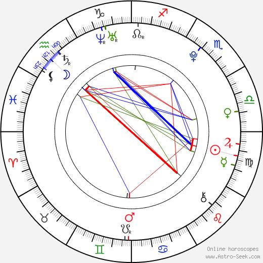 Damian McGinty tema natale, oroscopo, Damian McGinty oroscopi gratuiti, astrologia