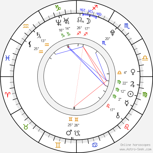 Hanna Schwamborn birth chart, biography, wikipedia 2019, 2020
