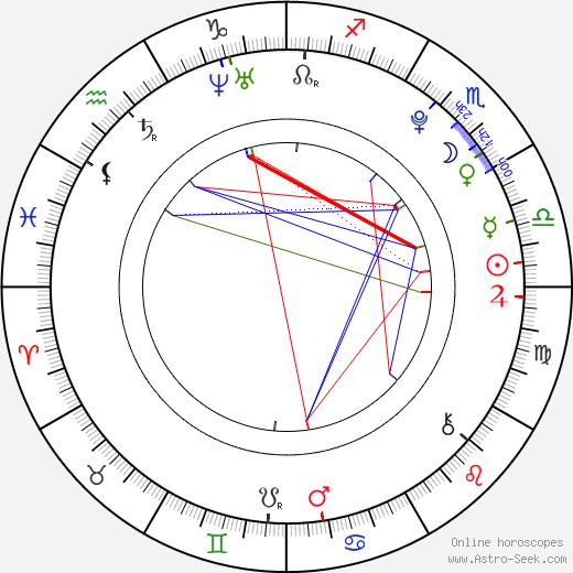 J. R. Villarreal tema natale, oroscopo, J. R. Villarreal oroscopi gratuiti, astrologia