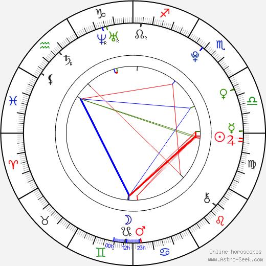 Jenna Marie Mason tema natale, oroscopo, Jenna Marie Mason oroscopi gratuiti, astrologia