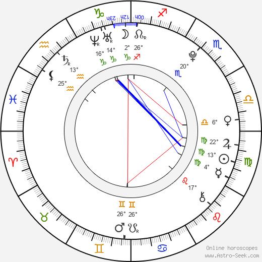 Jeremy Bergman birth chart, biography, wikipedia 2017, 2018