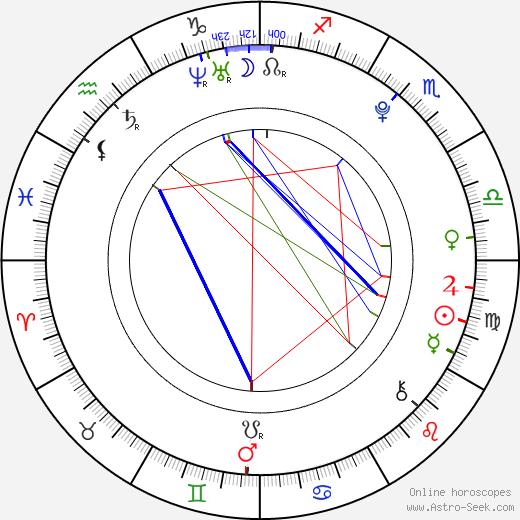 Jeremy Bergman astro natal birth chart, Jeremy Bergman horoscope, astrology