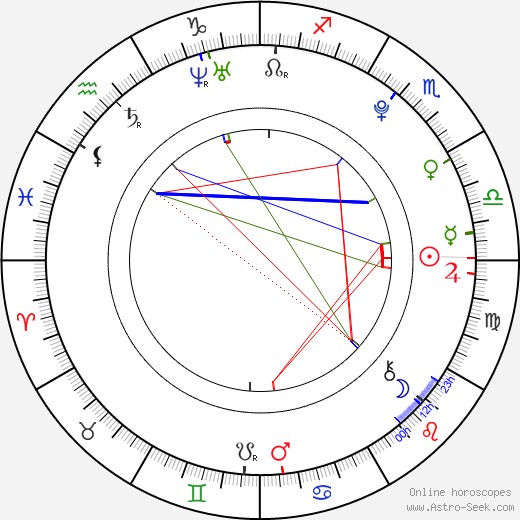 Linn Sara Reusse astro natal birth chart, Linn Sara Reusse horoscope, astrology