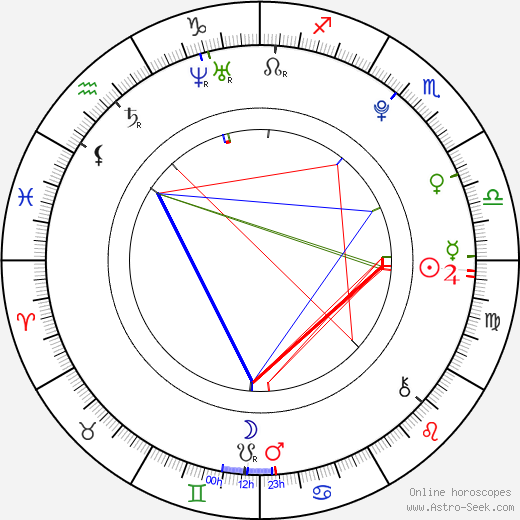 Melissa Brownell astro natal birth chart, Melissa Brownell horoscope, astrology