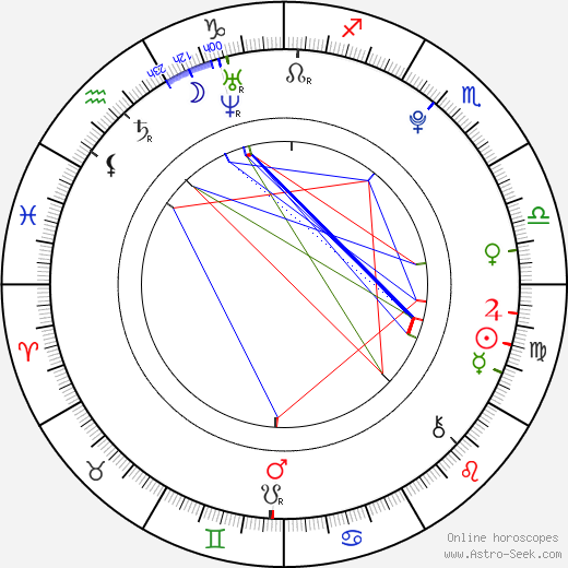 Ondřej Záruba tema natale, oroscopo, Ondřej Záruba oroscopi gratuiti, astrologia