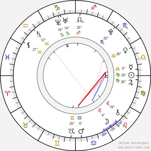 Rosalyn Haffenden birth chart, biography, wikipedia 2020, 2021