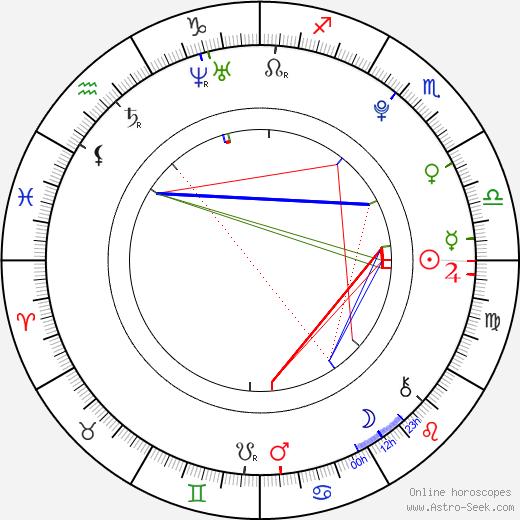 Rosalyn Haffenden birth chart, Rosalyn Haffenden astro natal horoscope, astrology