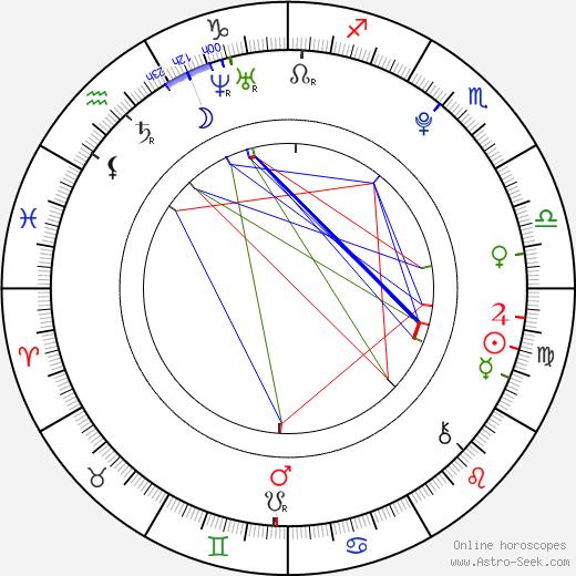 Suzuka Morita birth chart, Suzuka Morita astro natal horoscope, astrology