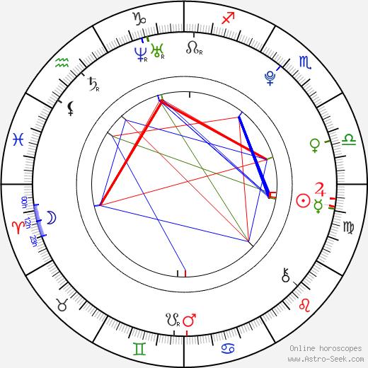 Woo Jiho birth chart, Woo Jiho astro natal horoscope, astrology