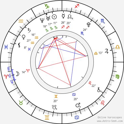 Aaryn Doyle birth chart, biography, wikipedia 2020, 2021