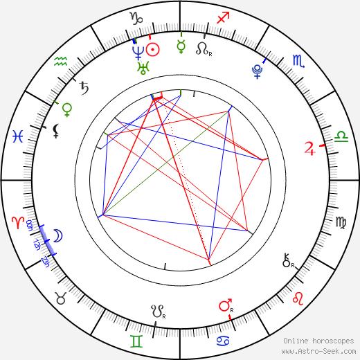 Aglaya Shilovskaya tema natale, oroscopo, Aglaya Shilovskaya oroscopi gratuiti, astrologia