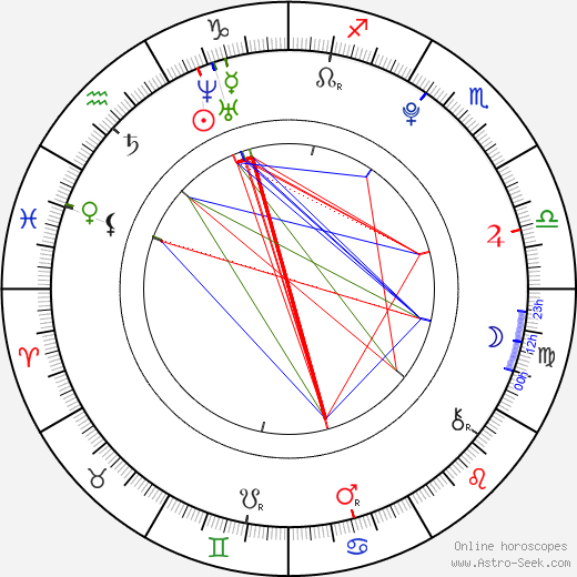 Do Kyungsoo birth chart, Do Kyungsoo astro natal horoscope, astrology