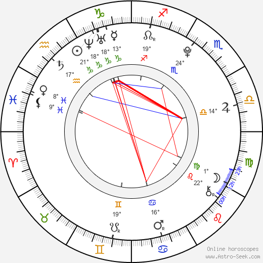 Flora Cross birth chart, biography, wikipedia 2019, 2020