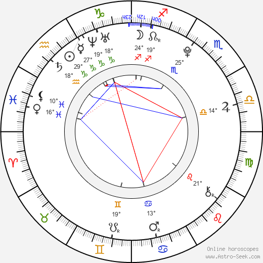 Gus Lewis birth chart, biography, wikipedia 2019, 2020