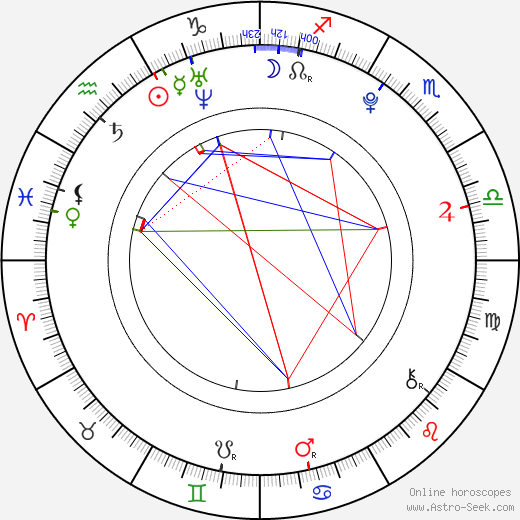 Gus Lewis birth chart, Gus Lewis astro natal horoscope, astrology