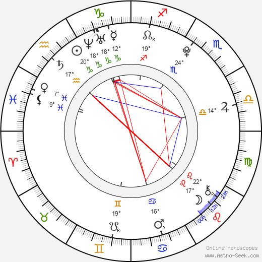 Monica Parales birth chart, biography, wikipedia 2019, 2020