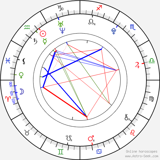 Will Poulter birth chart, Will Poulter astro natal horoscope, astrology