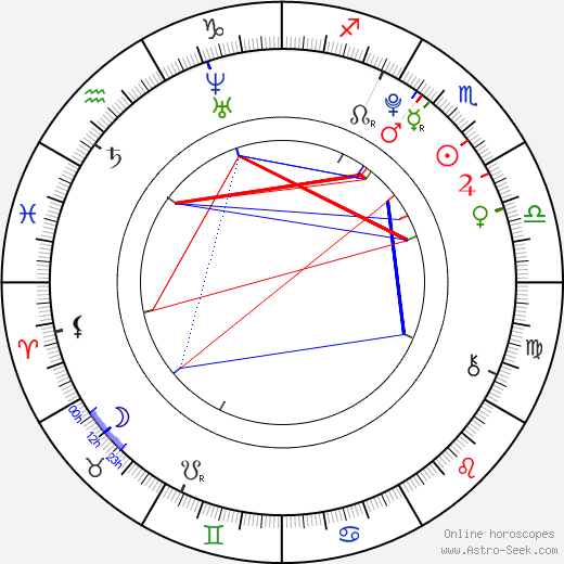 Brett Kelly astro natal birth chart, Brett Kelly horoscope, astrology
