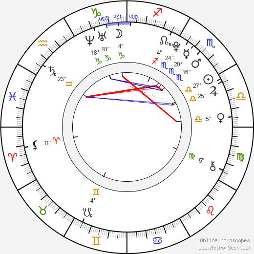 Courtney Baxter birth chart, biography, wikipedia 2017, 2018