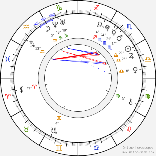 Denis Lacho birth chart, biography, wikipedia 2019, 2020