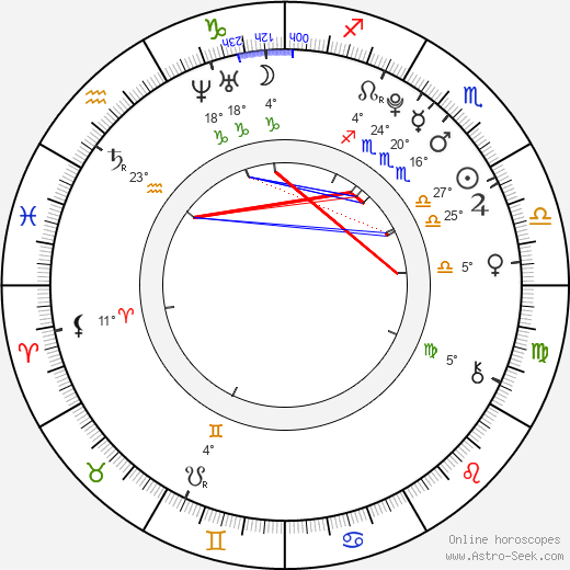 Hunter King birth chart, biography, wikipedia 2020, 2021
