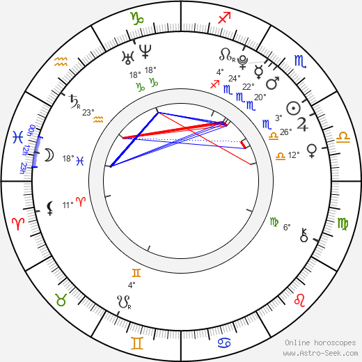 Lisa Smit birth chart, biography, wikipedia 2019, 2020