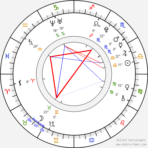 Samuel Earle birth chart, biography, wikipedia 2020, 2021