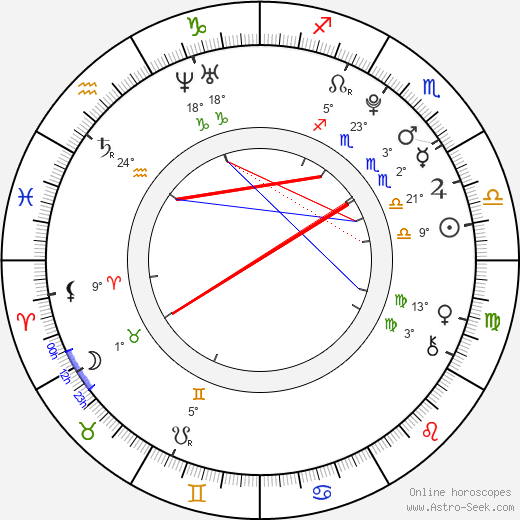 Tara Lynne Barr birth chart, biography, wikipedia 2019, 2020
