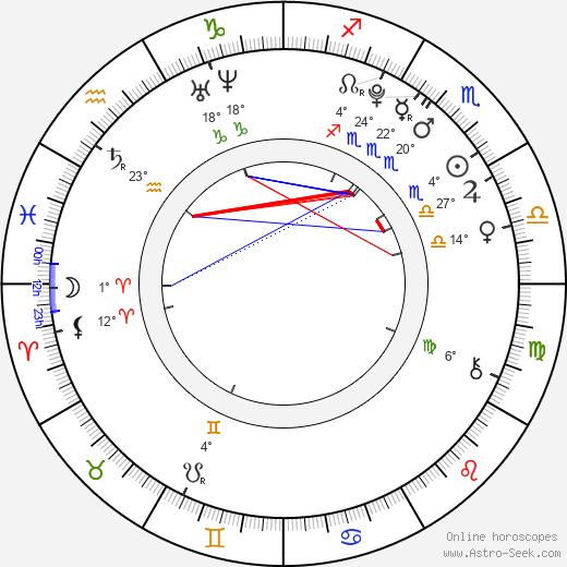 Troy Gentile birth chart, biography, wikipedia 2019, 2020