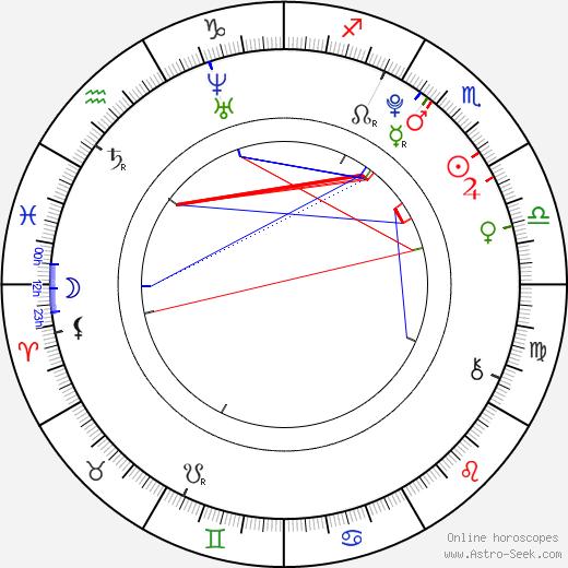 Troy Gentile день рождения гороскоп, Troy Gentile Натальная карта онлайн