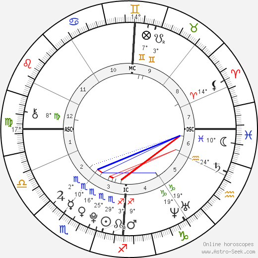 Adèle Exarchopoulos birth chart, biography, wikipedia 2018, 2019