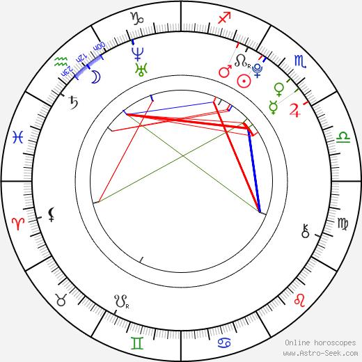 Клео Мэсси Cleo Massey день рождения гороскоп, Cleo Massey Натальная карта онлайн