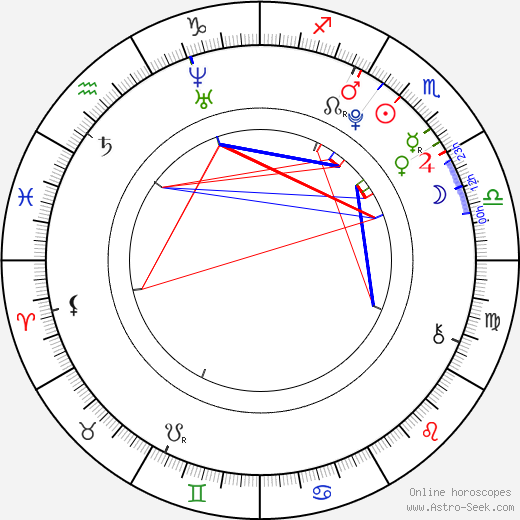 Cole Heppell birth chart, Cole Heppell astro natal horoscope, astrology