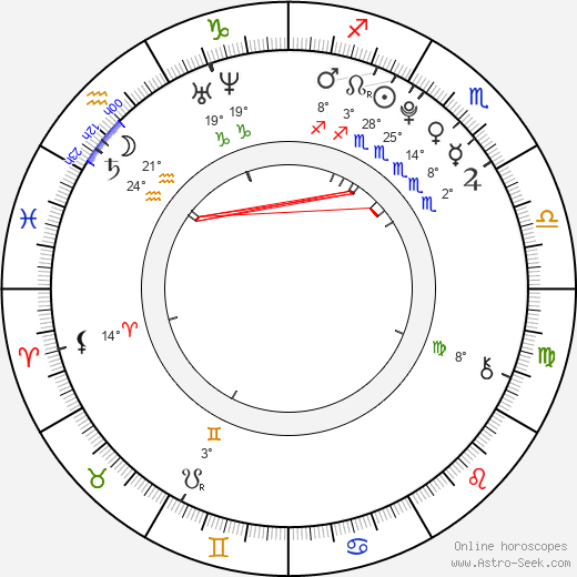 Karen Miyazaki birth chart, biography, wikipedia 2019, 2020