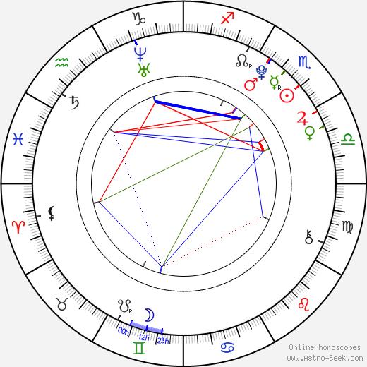 Madison Ford день рождения гороскоп, Madison Ford Натальная карта онлайн