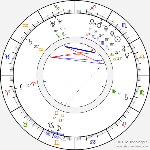 Marianne Fortier birth chart, biography, wikipedia 2019, 2020