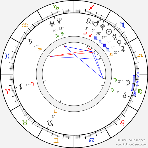 Maya Ritter birth chart, biography, wikipedia 2018, 2019