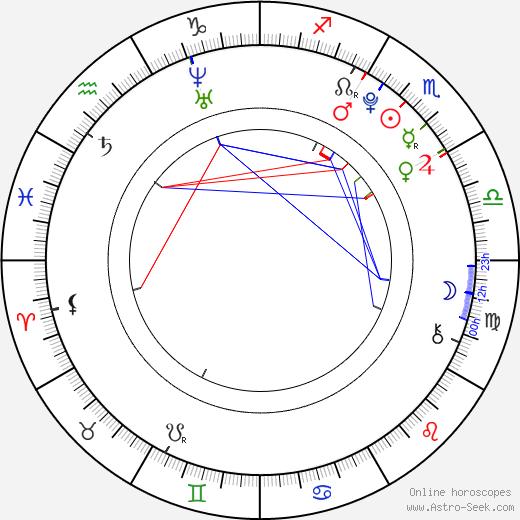 Maya Ritter astro natal birth chart, Maya Ritter horoscope, astrology