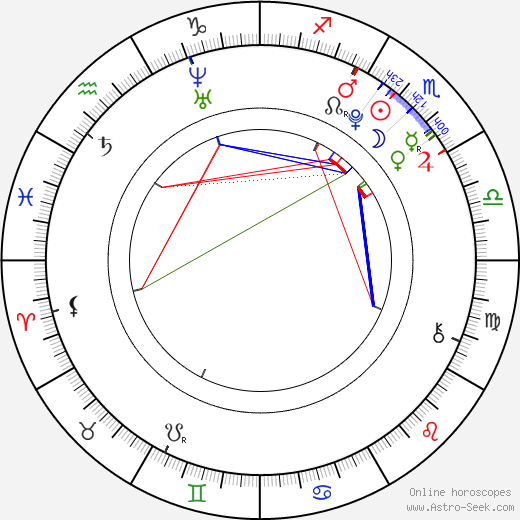 Paulína Zolnianska день рождения гороскоп, Paulína Zolnianska Натальная карта онлайн