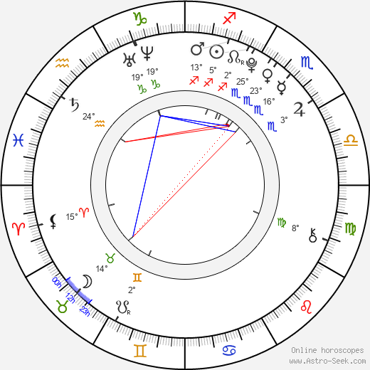 Tola Szlagowska birth chart, biography, wikipedia 2019, 2020
