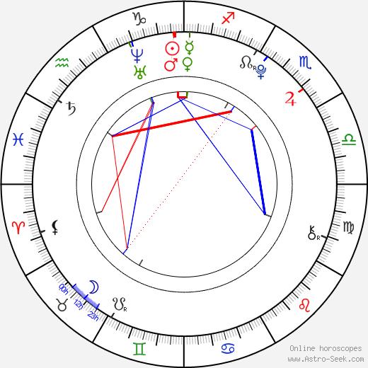 Emi Takei astro natal birth chart, Emi Takei horoscope, astrology