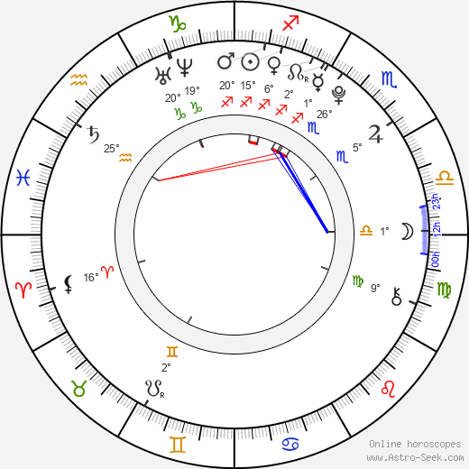 Jasmine Villegas birth chart, biography, wikipedia 2017, 2018