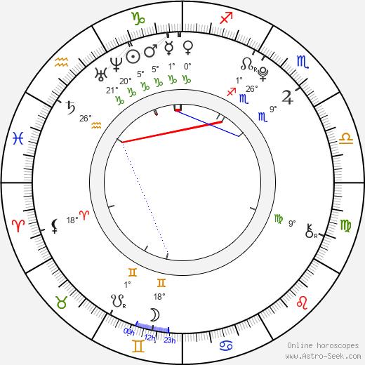 Olivia Cooke birth chart, biography, wikipedia 2020, 2021