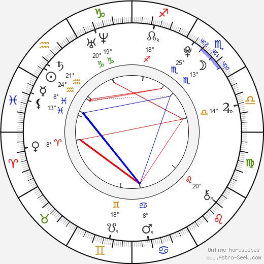 Jennifer Stone birth chart, biography, wikipedia 2019, 2020