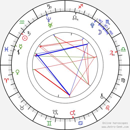 Jennifer Stone astro natal birth chart, Jennifer Stone horoscope, astrology