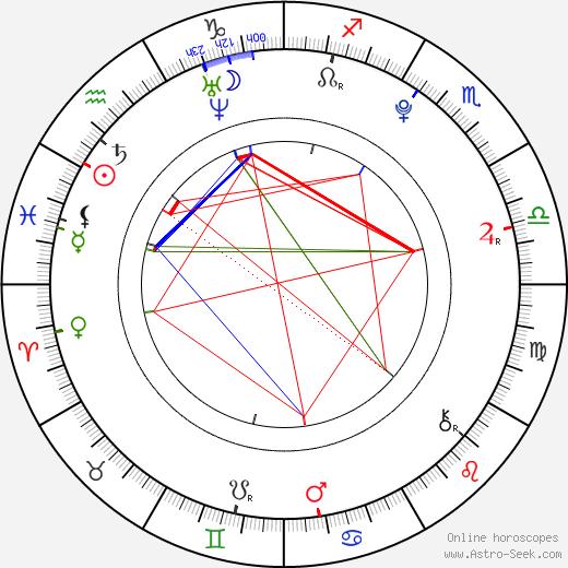 Marc Márquez tema natale, oroscopo, Marc Márquez oroscopi gratuiti, astrologia